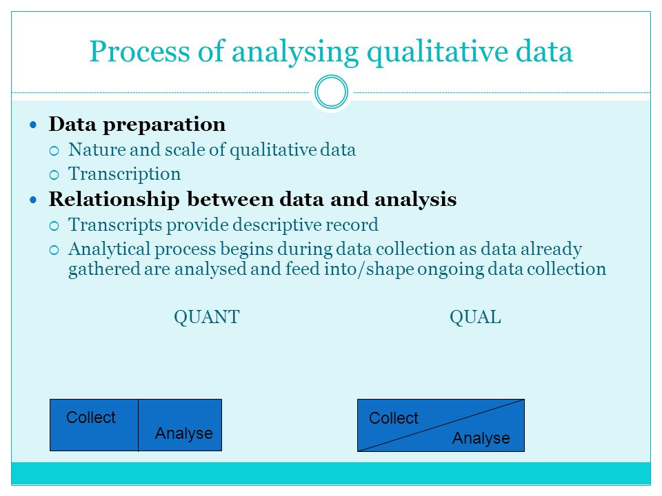 guide to the qualitative research process