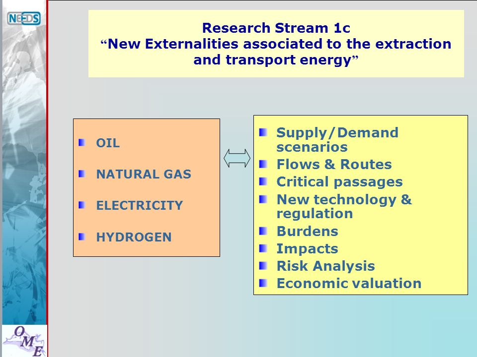 "natural gas supply and demand research paper Assess the adequacy of natural gas supply to meet natural gas demand sequestration research and 2 white paper #3-6, ""natural gas exports to mexico."