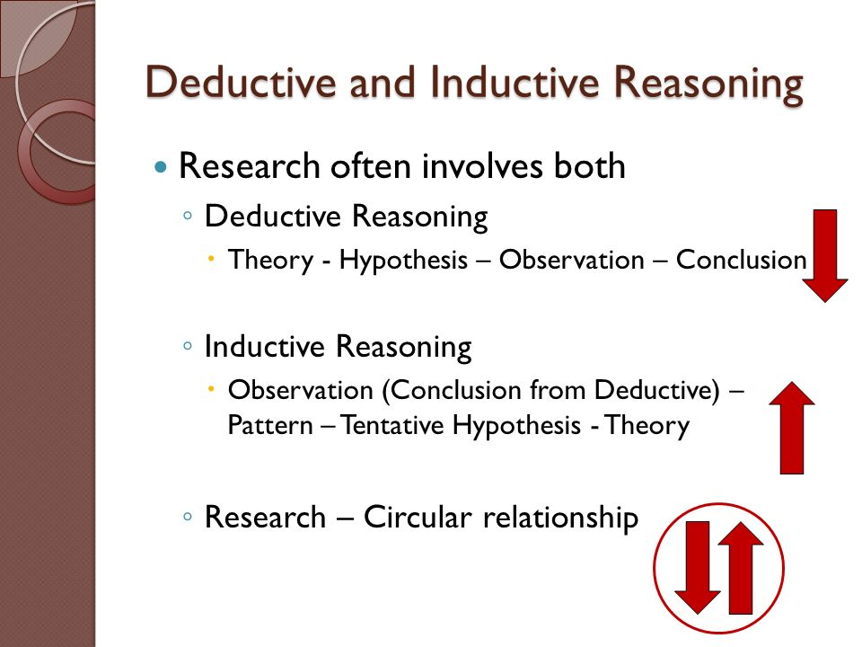 inductive and deductive hypothesis Contents: deductive vs inductive 1 what is deductive reasoning 11 sound or unsound arguments 12 types of deductive logic and a hypothesis (p) is stated.