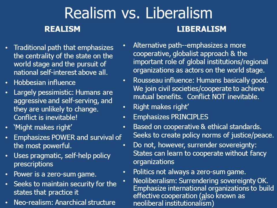 the issues of the realism versus liberal institutionalism Realism and liberalism compare and contrast realism and liberalism provide solutions to the current issue and predict issues in the.