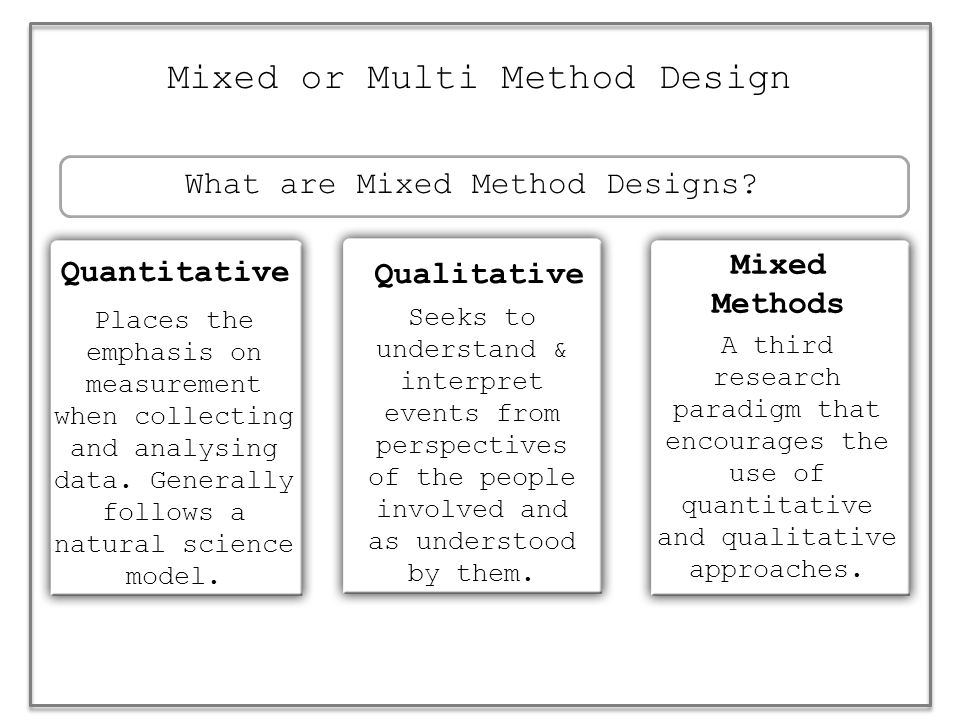 Mixed Methods Research Designs