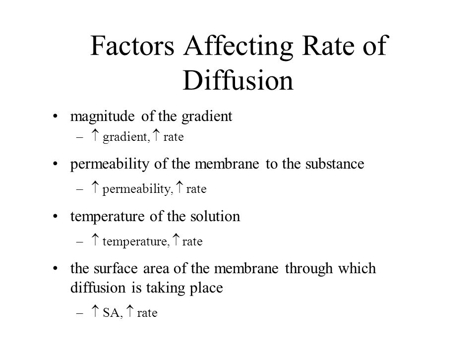 Factors Affecting Rate of Diffusion