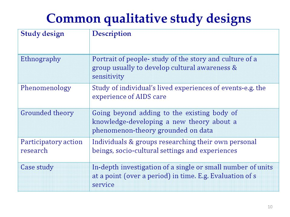 Case study design qualitative research