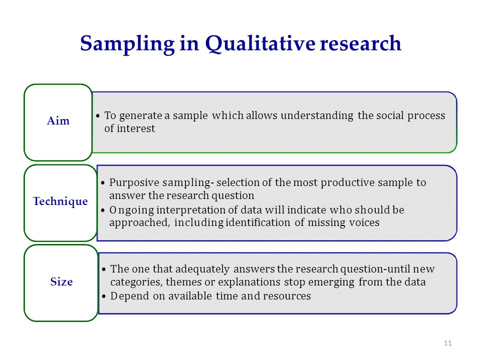 purposeful sampling in qualitative research In qualitative studies they aim to identify information-rich cases or informants information-rich cases are those from which one can learn a great deal about issues of central importance to the purpose of the research, so the term purposeful sampling is used when such people are selected.