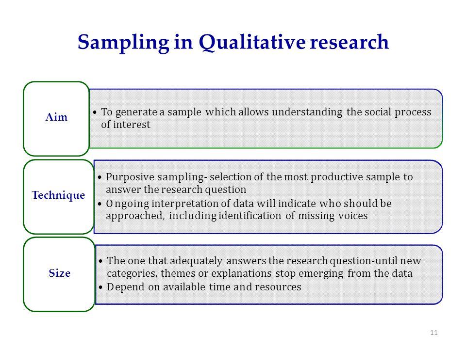 purposive sampling in qualitative research