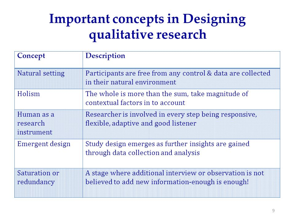 basic concepts of qualitative research While it is difficult in qualitative research to prove validity and reliability through reproducing the same results over and over, like a researcher can do in quantitative research, some qualitative researchers believe that the concept of dependability and consistency in results can develop a sense of validity for qualitative research.