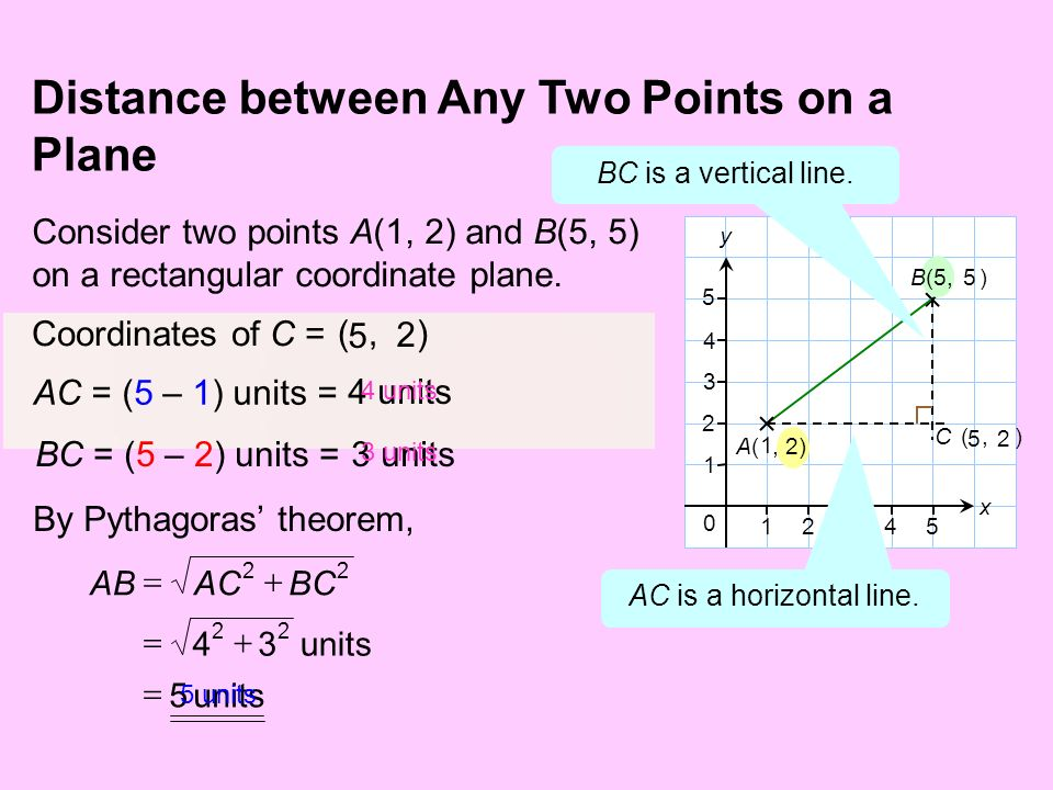 Distance Between Two Points Essay Sample