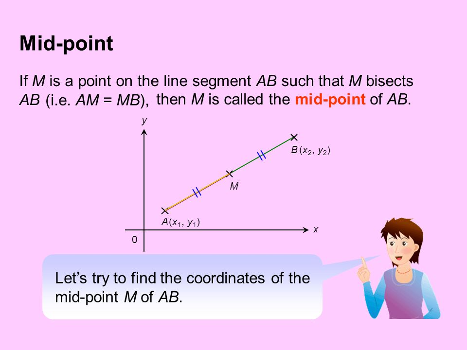 how to find shortest distance between line and plane