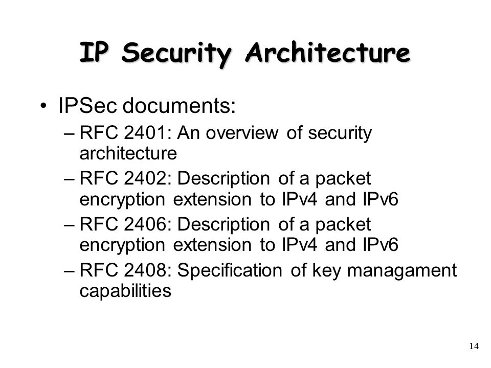 ipsec architecture essay Write the paper about past security issues in tcp/ip explain and recognize common points of attacks inherent in tcp/ip architecture 6 tcp/ipv6 and ipsec a.
