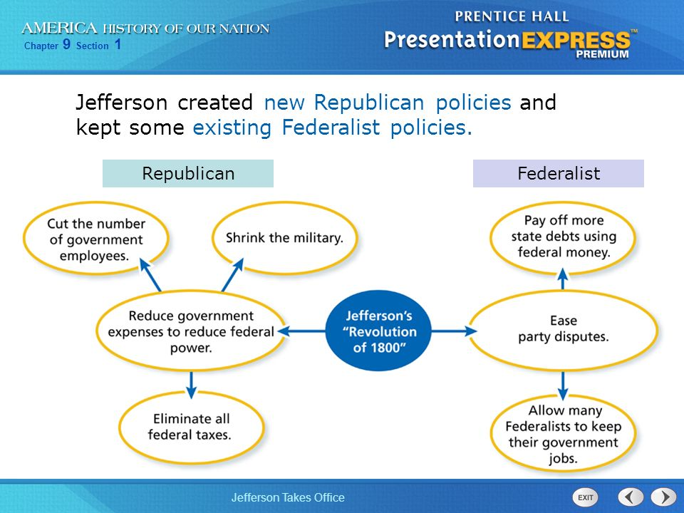 Jefferson created new Republican policies and kept some existing Federalist policies.