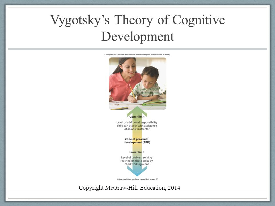 vygotsky s concepts of cognitive development Tag archives: vygotskys theory of cognitive development june 2013 - outline and evaluate vyogtsky's theory of cognitive development (8+16 marks) may 21 vygotsky also proposed 4 stages of concept formation.
