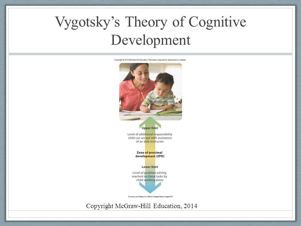 vygotsky's cognitive development theory