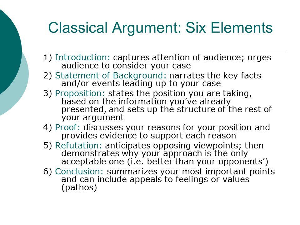 Argument Essay Ideas
