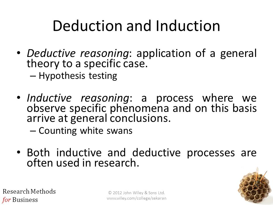 Deduction and induction in research method