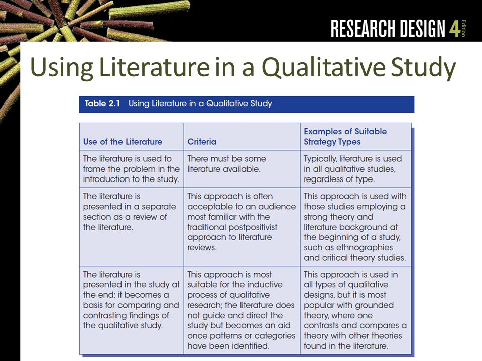 Literature review strategy of the research proposal