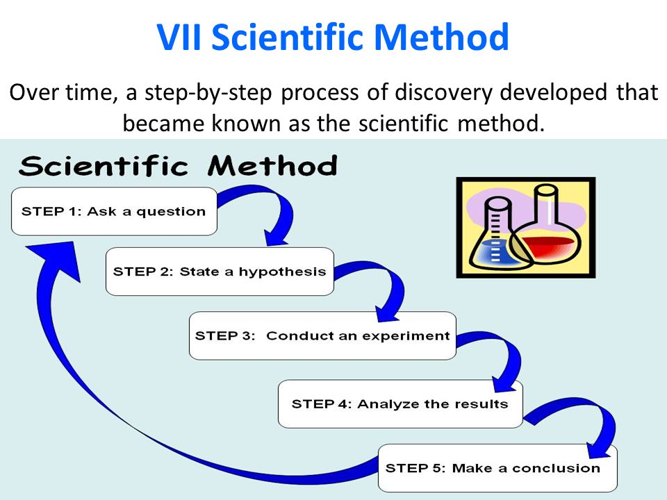 history scientific method In saying there is no scientific method, what i mean, more precisely, is that there  is  if new data on the historical development of science resist.