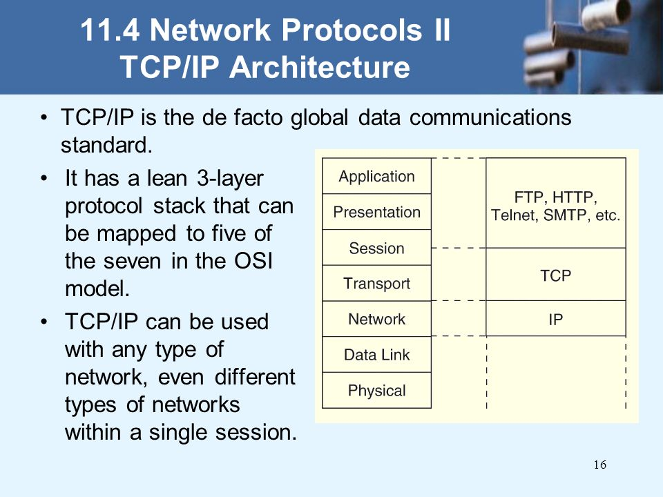 tcp ip network protocol Joe casad explains the network access layer of tcp/ip, including physical addresses, ethernet frames, and lan technologies.