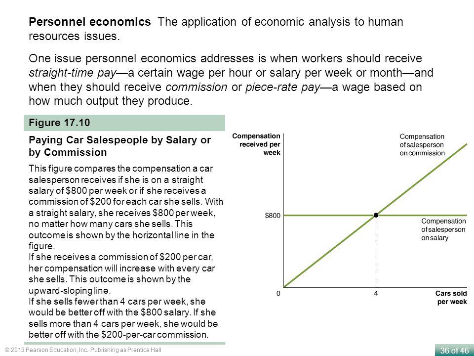 economical application and analysis Economics and public health at cdc  illustrates program economic analysis that goes beyond cost analysis and economic evaluation  although the application of.