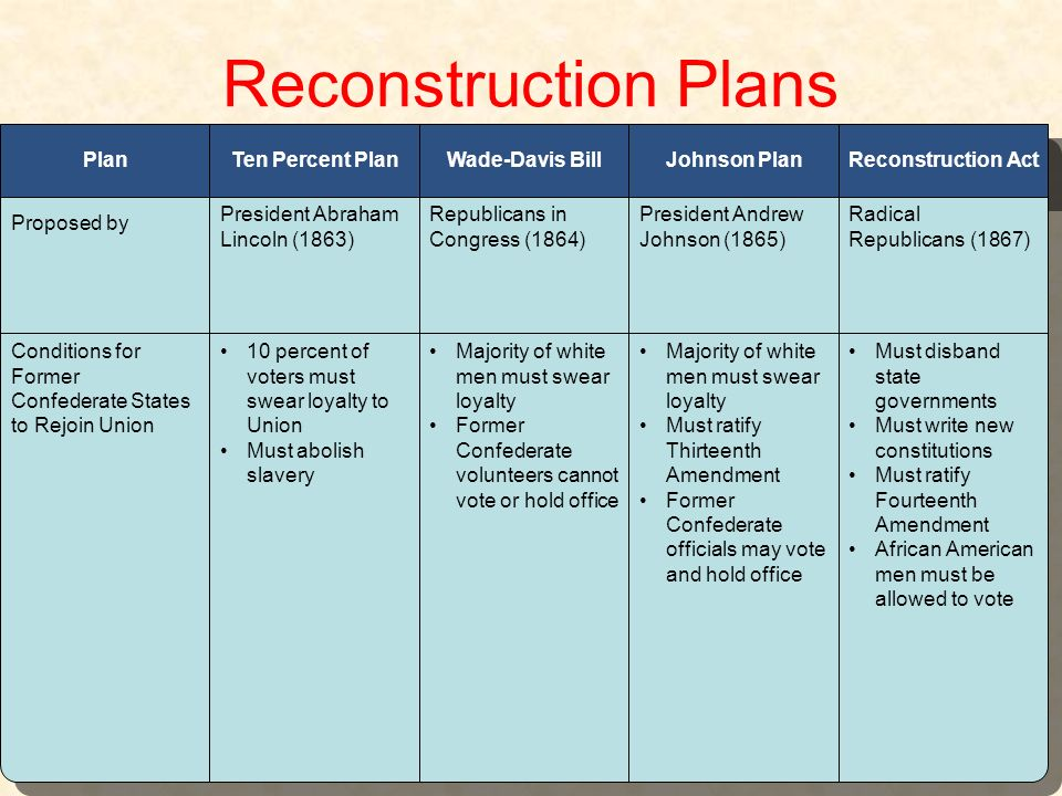 reconstruction plan 12042016 syria: reconstruction could foster peace  the report calls on development organizations to champion a comprehensive and inclusive reconstruction plan.