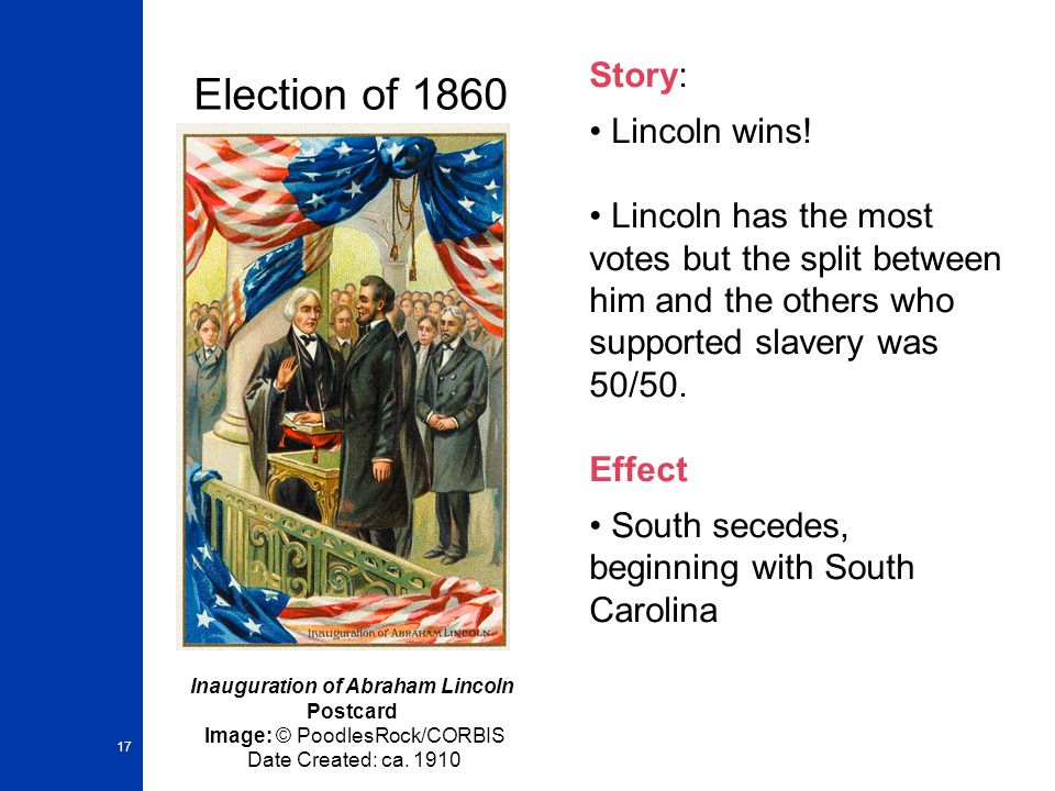 Aim To What Extent Was The Civil War Inevitable Ppt