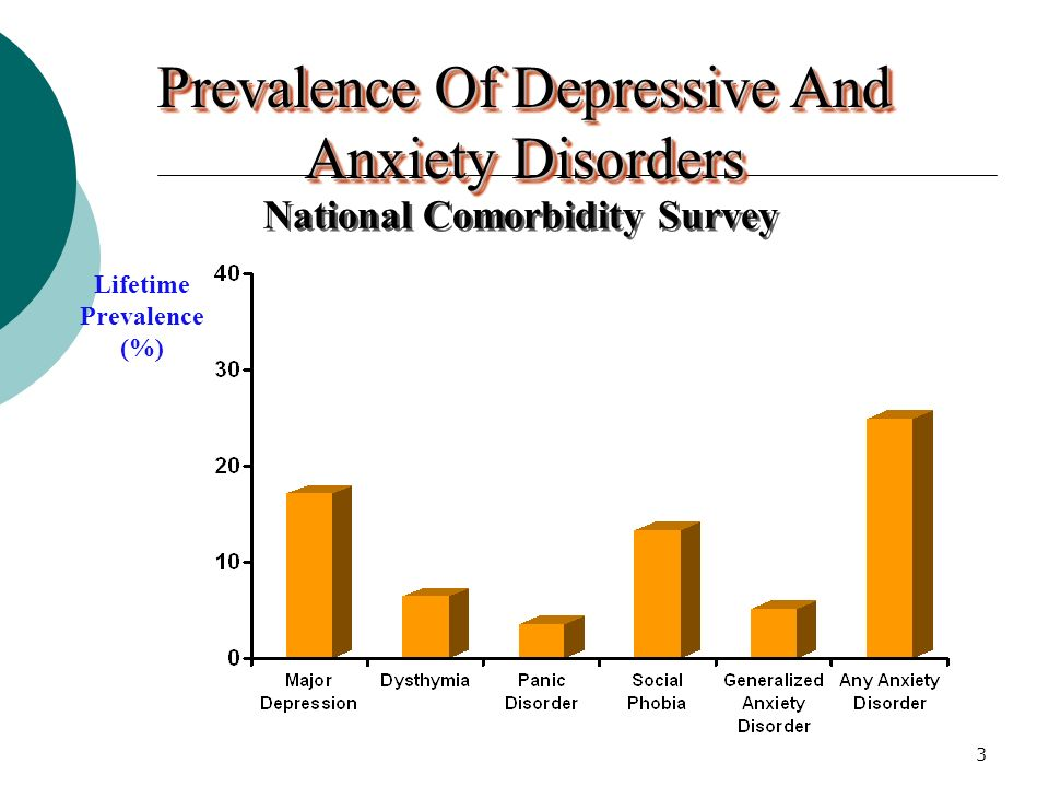 Carbamazepine comorbid anxiety depression