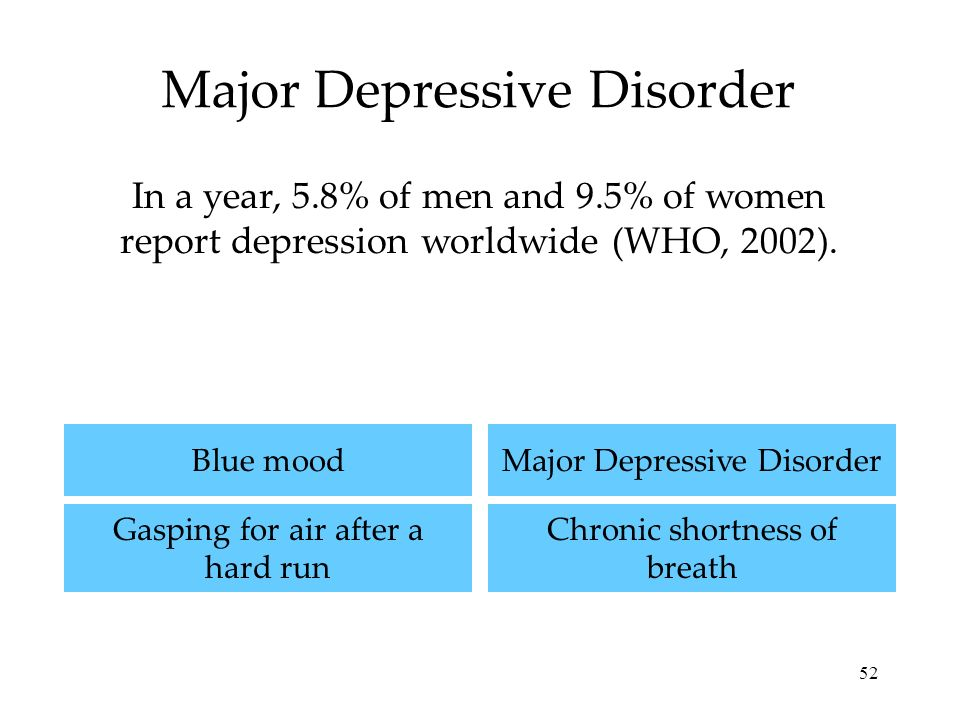 major depressive disorder What are the major cortical networks we are trying to change with tms where will tms fit into psychiatry in the next decade major depressive disorder.