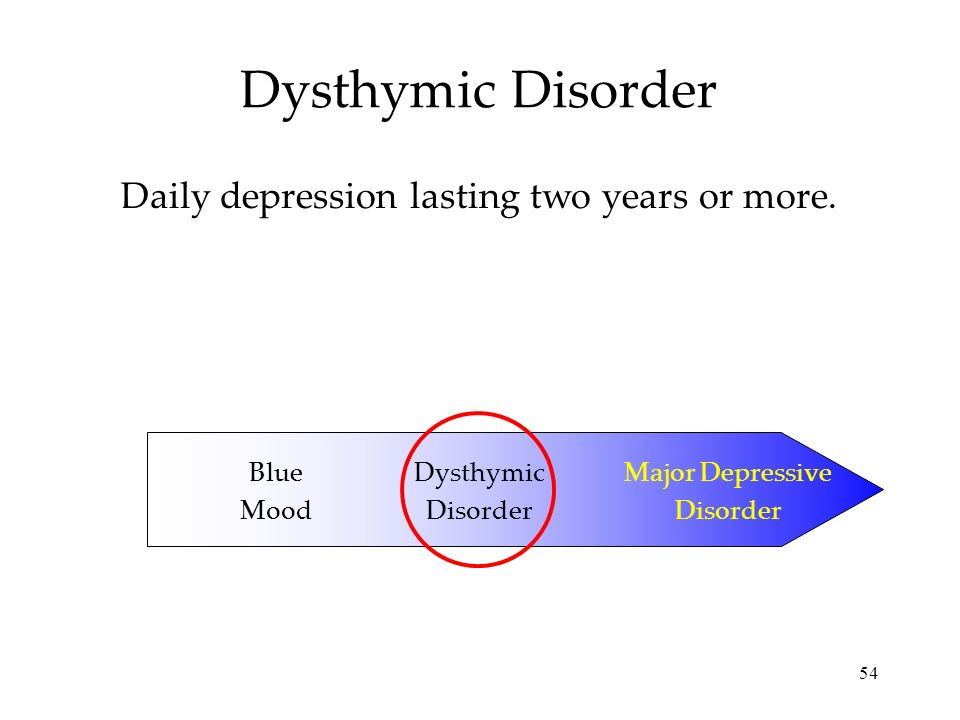 psychological disorder analysis dysthymic disorder However, there is a milder type of depression called dysthymic disorder while many of the symptoms of dysthymia are less intense than major or unipolar depression, they are more chronic in nature in other words, dysthymic symptoms last for years, sometimes beginning during childhood and lasting through adulthood.