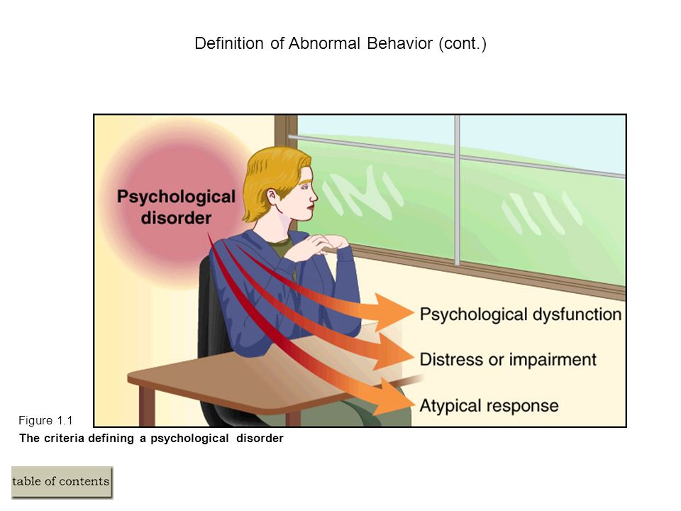 abnormal behavior is defined as behavior Lp psy disorders ba:psydisorder 1 03/23/09 what is abnormal abnormal behavior is defined as behavior that is deviant, maladaptive, and/or personally distressful.