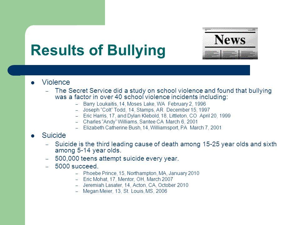 a study on school violence
