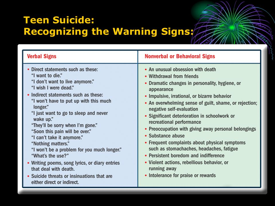 a study of suicide causes and signs Suicide, or ending one's own life, is a tragic event with strong emotional repercussions for its survivors and for families of its victims more than 45,000 people in the us killed themselves in.