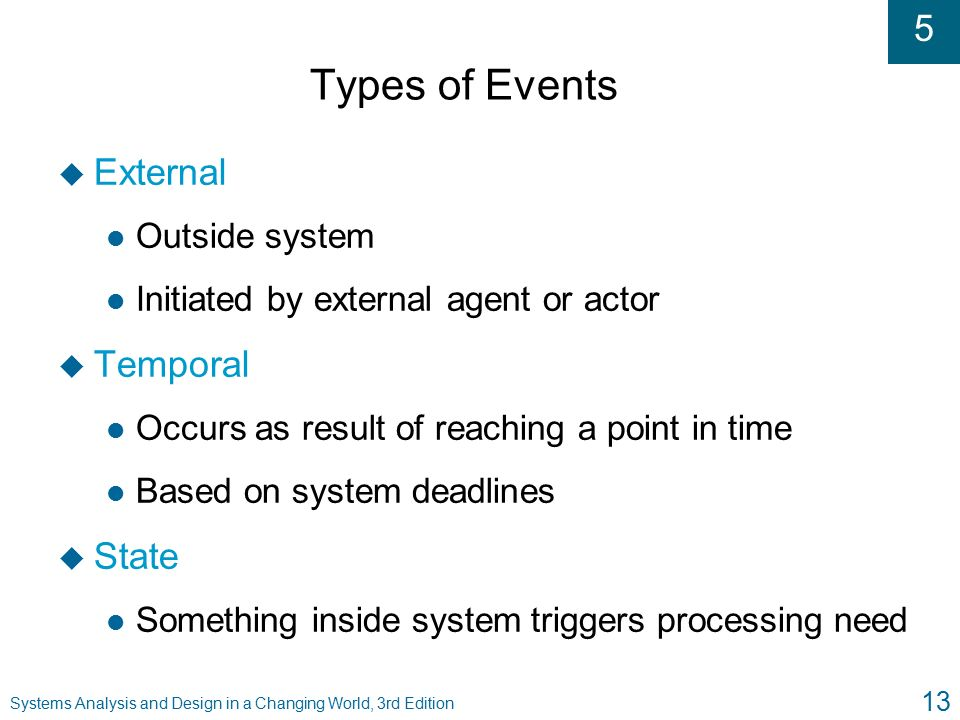 define external events temporal events state events Use cases and event decomposition  use cases define functional  requirements  external event checklist  temporal and state events.