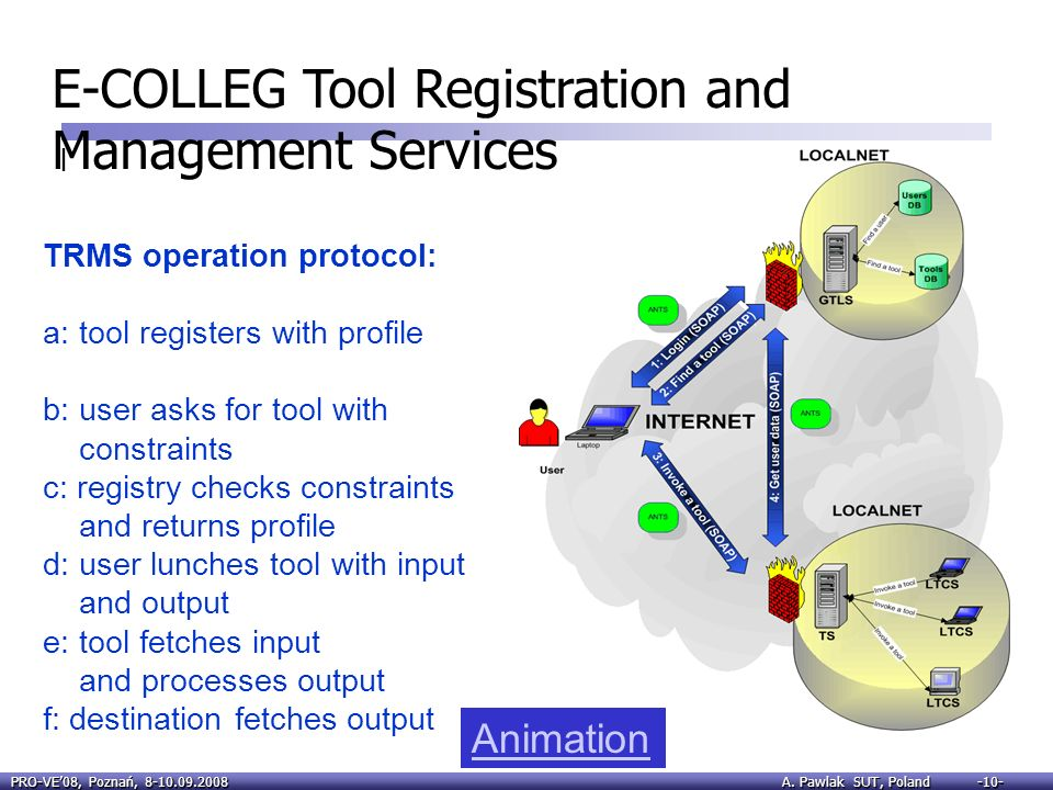 E-COLLEG Tool Registration and Management Services