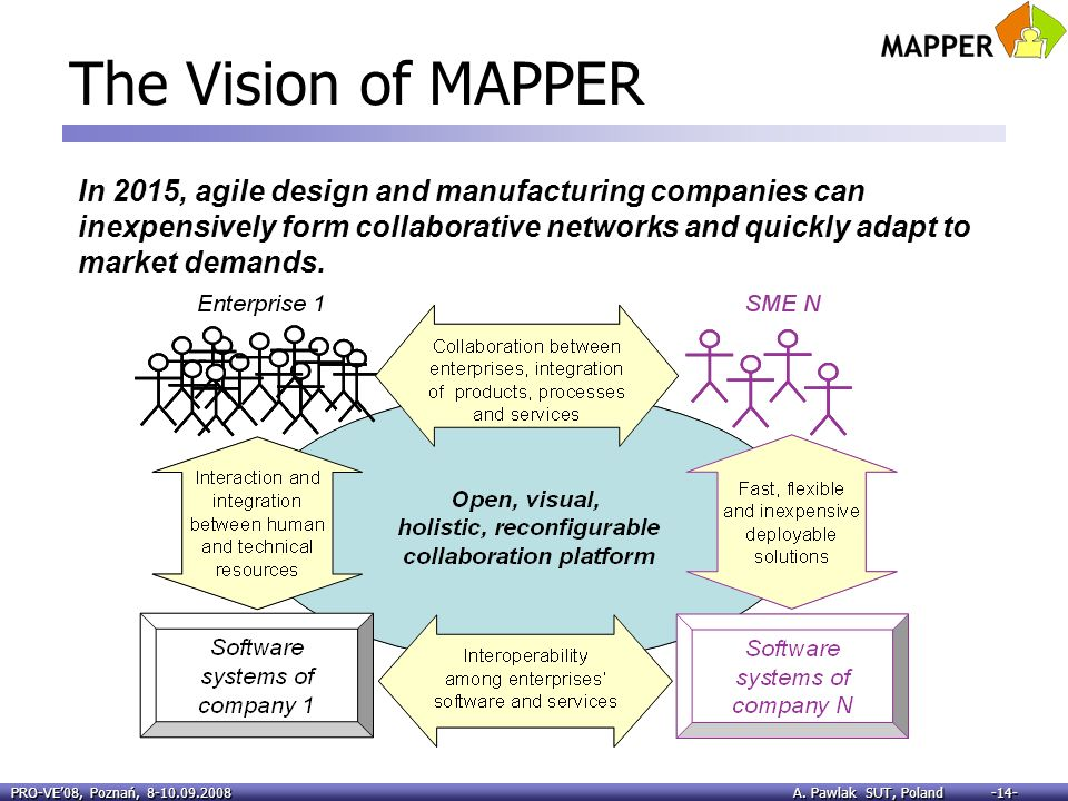 The Vision of MAPPER