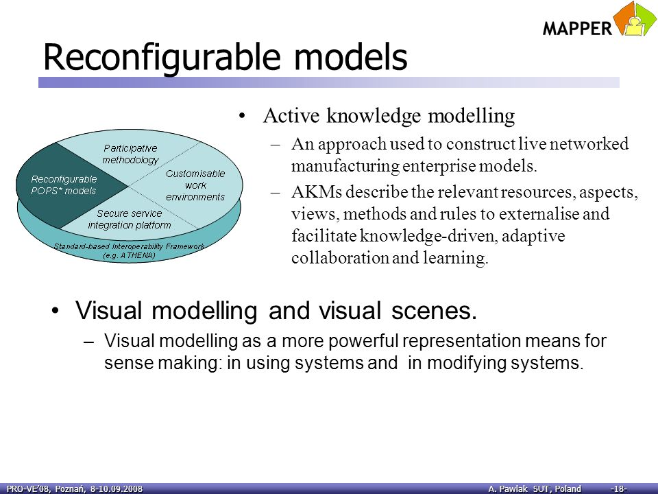 Reconfigurable models