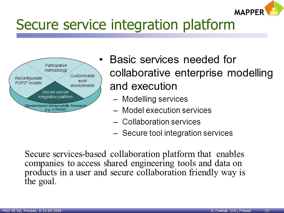 Secure service integration platform