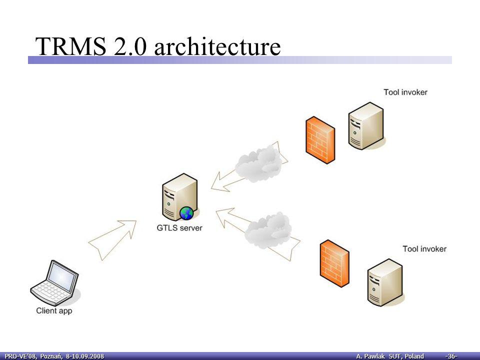 TRMS 2.0 architecture