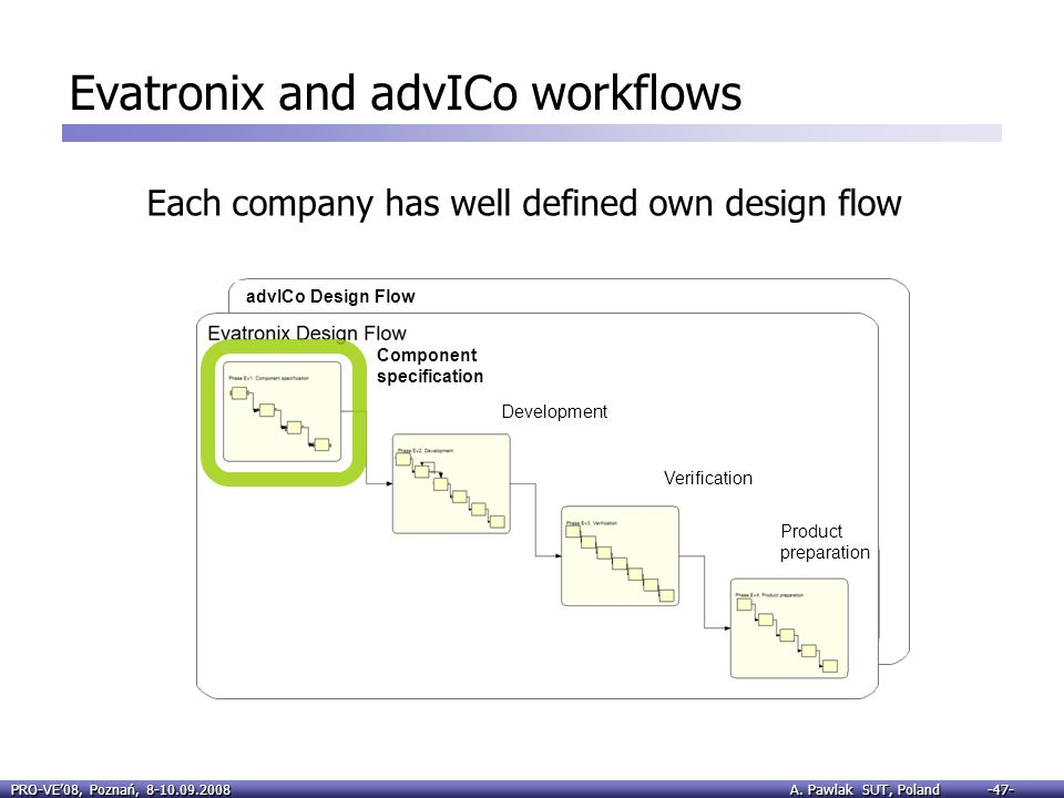 Evatronix and advICo workflows