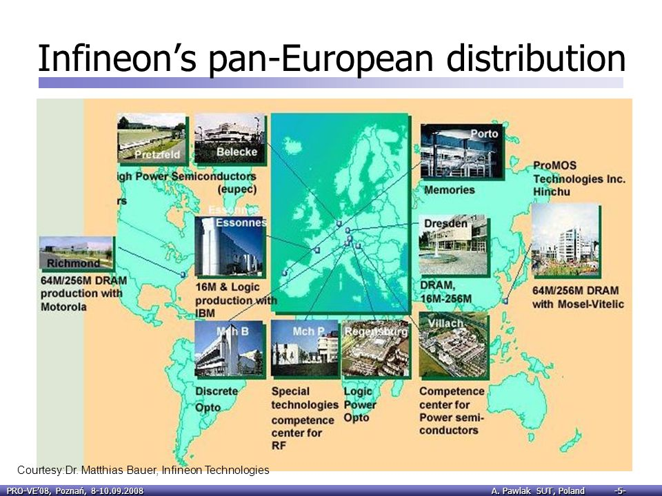 Infineon's pan-European distribution