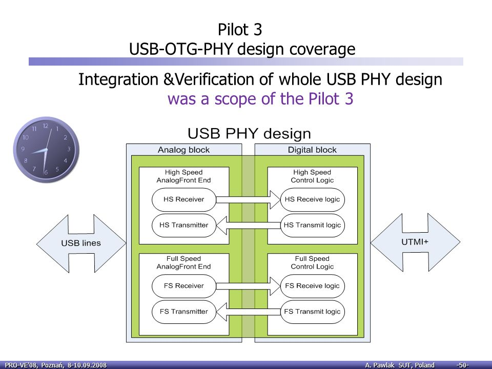 Pilot 3 USB-OTG-PHY design coverage