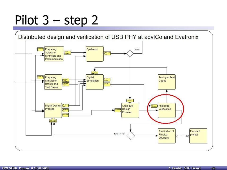 Pilot 3 – step 2