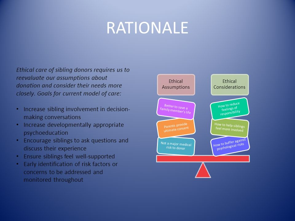 Family and rationale