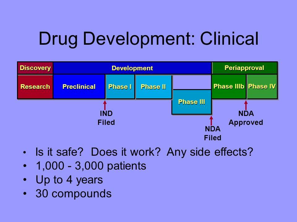 The drug development process ppt video online download