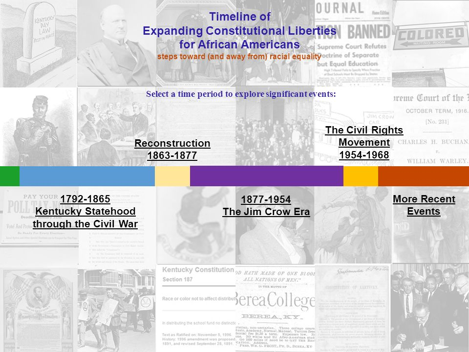 civil liberties timeline O civil liberties are constitutional provisions, laws and practices that protect individuals from governmental  timeline of selective incorporation.