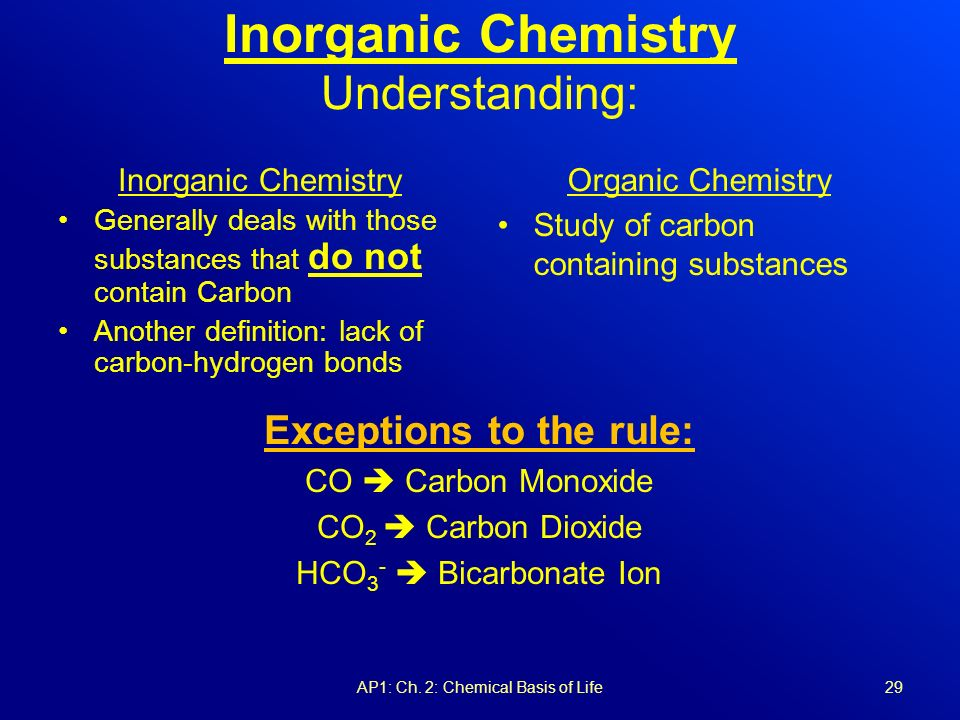 inorganic chemistry term paper Chemistry term papers they should be written when you have completed the whole course on a given topic the main specificity of chemistry term paper is that its.