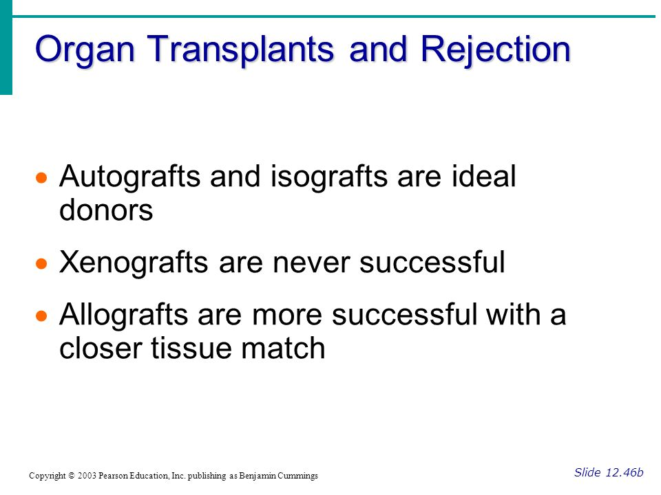 Organ Transplants and Rejection