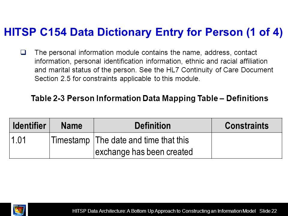 Trading system api data dictionary