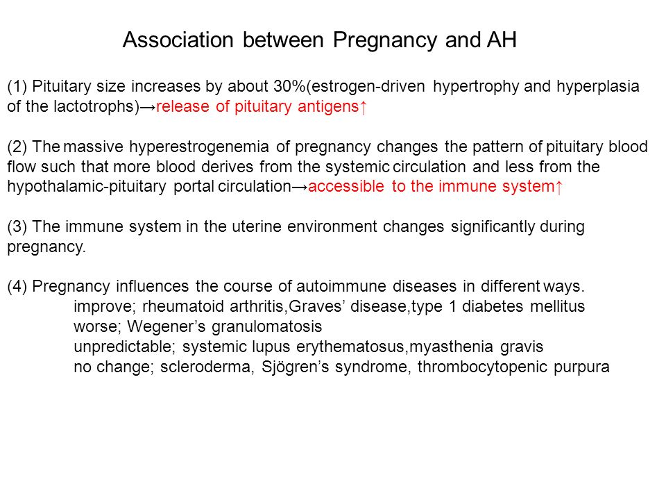 Association between Pregnancy and AH