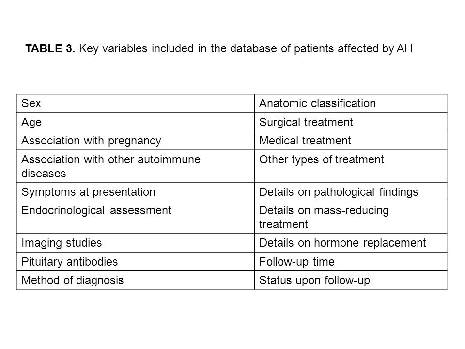 TABLE 3. Key variables included in the database of patients affected by AH