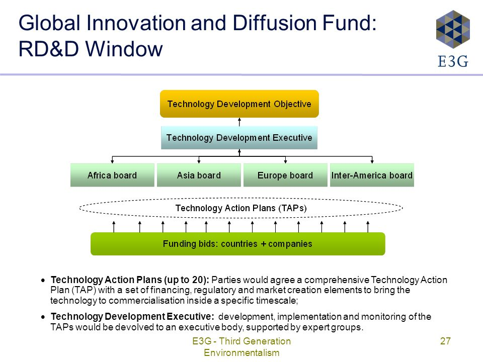 Innovation technology transfer framework for a global Innovation windows
