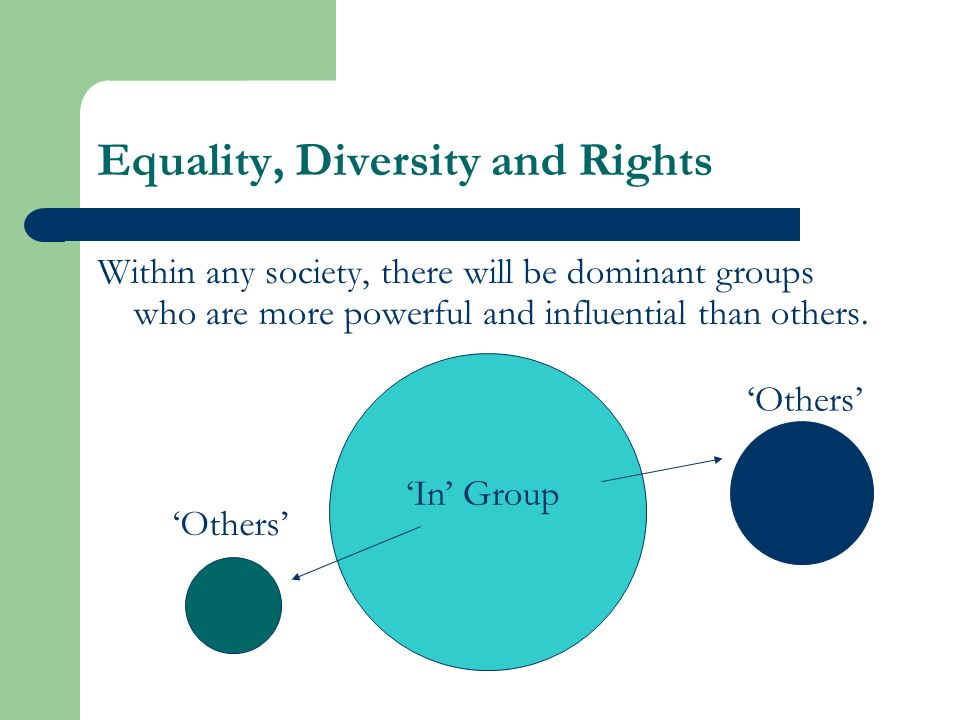 equality diversity and rights d1 Understanding equality and diversity in the workplace 5th february 2015 in the uk, companies are legally required to adhere to certain practices that ensure discrimination is eliminated and expectations of equality are always met in the workplace.